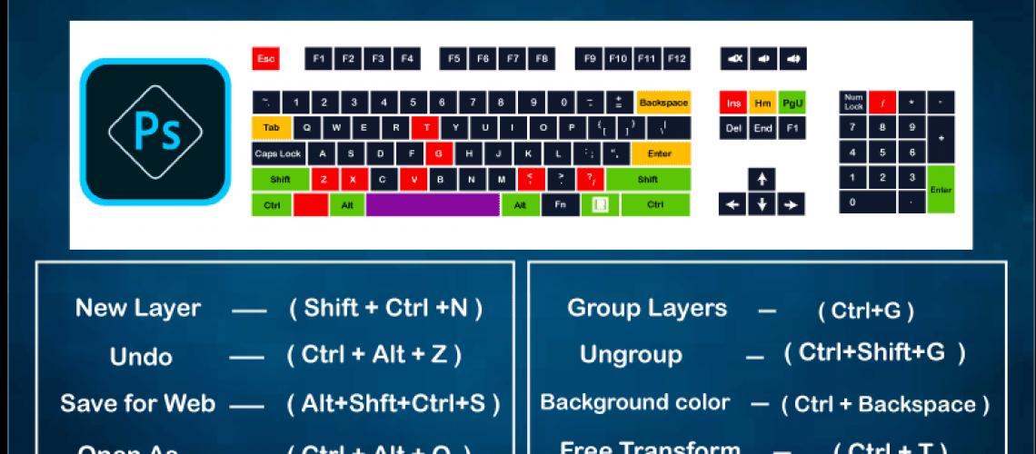 Chia sẻ 30 phím tắt thông dụng trong phần mềm Photoshop Online